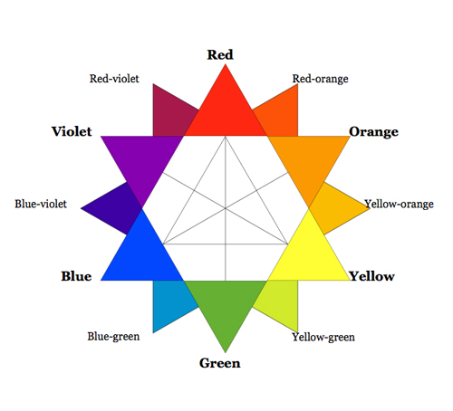 Color Theory for Designers, Part 1: The Meaning of Color